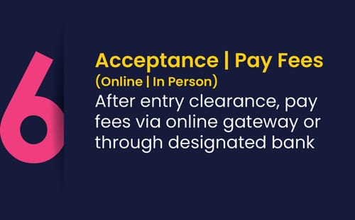 Pay roots admission fee