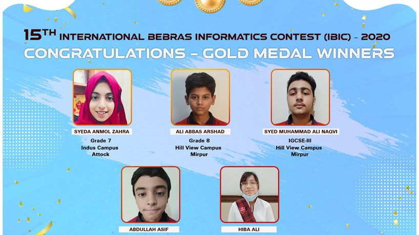 Millennials Achievement in 15th IBIC – 2020